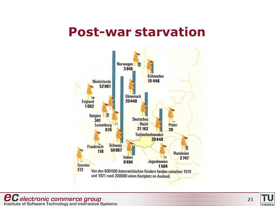 Post-war starvation 21