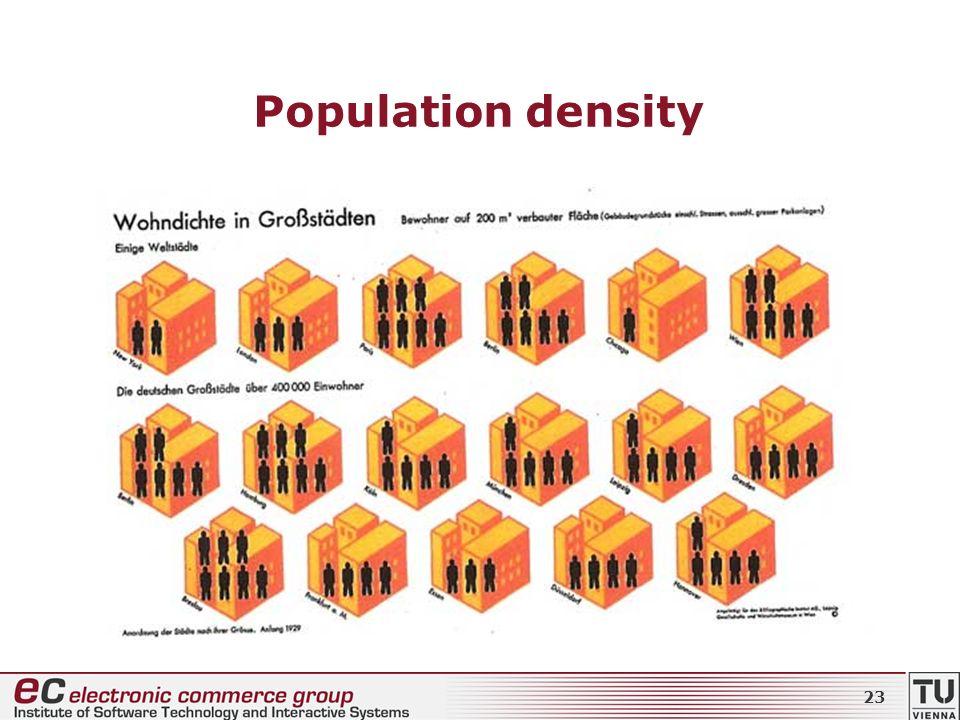 Population density 23