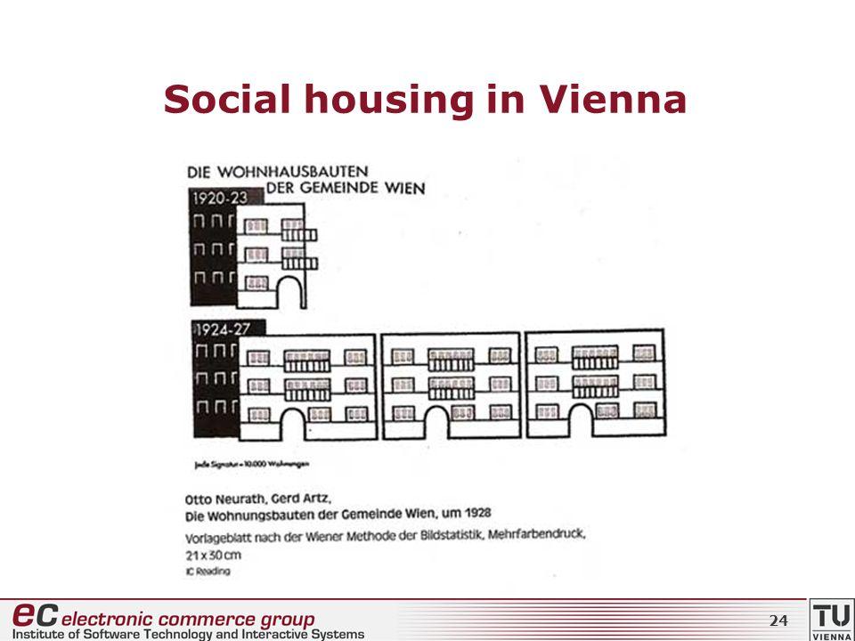 Social housing in Vienna 24