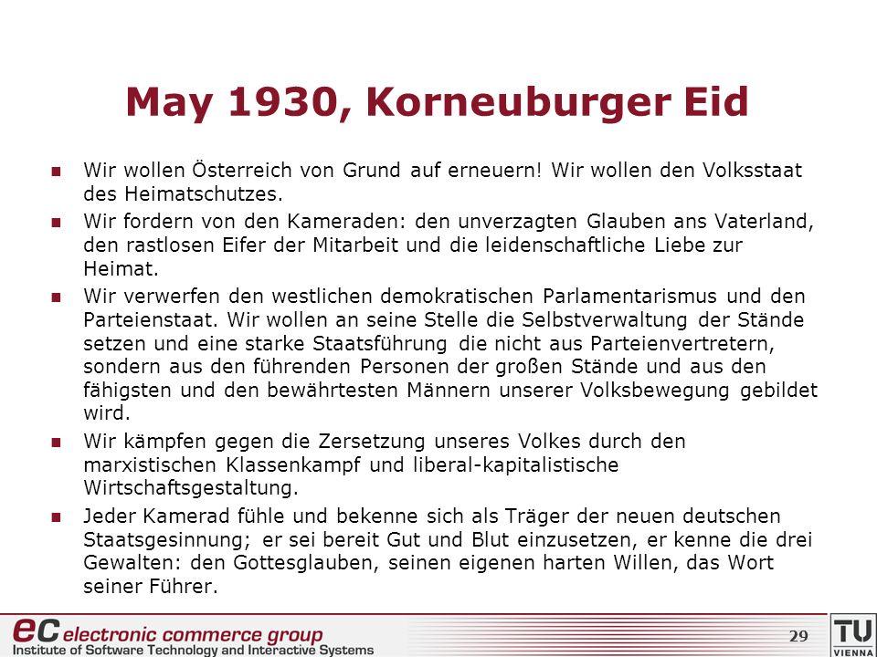 May 1930, Korneuburger Eid Wir wollen Österreich von Grund auf erneuern! Wir wollen den Volksstaat des Heimatschutzes. Wir fordern von den Kameraden: