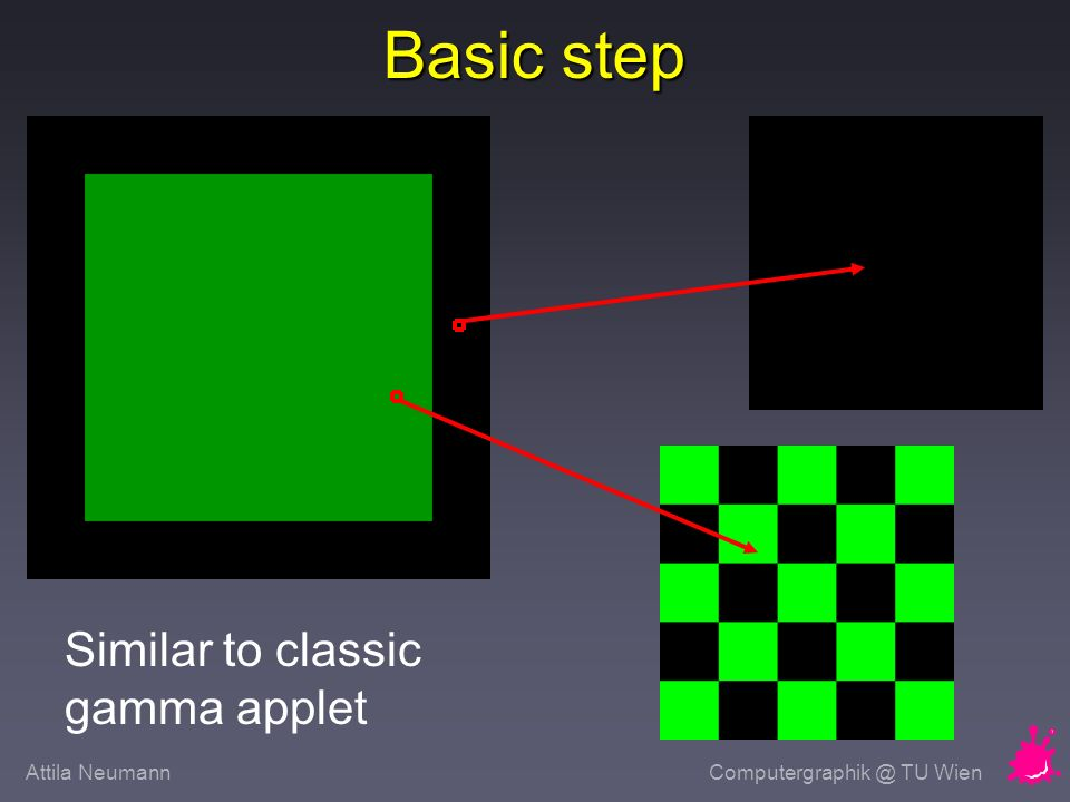 Attila NeumannComputergraphik @ TU Wien Basic step Similar to classic gamma applet
