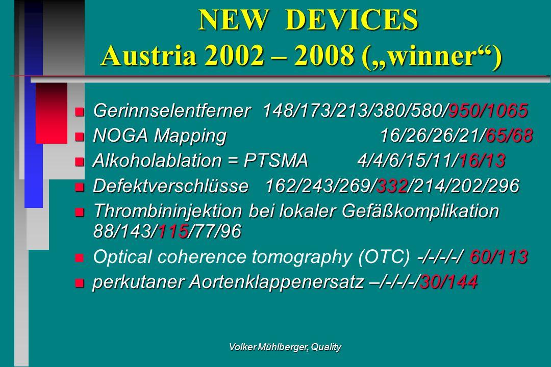 Volker Mühlberger, Quality NEW DEVICES Austria 2002 – 2008 (winner) n Gerinnselentferner 148/173/213/380/580/950/1065 n NOGA Mapping 16/26/26/21/65/68