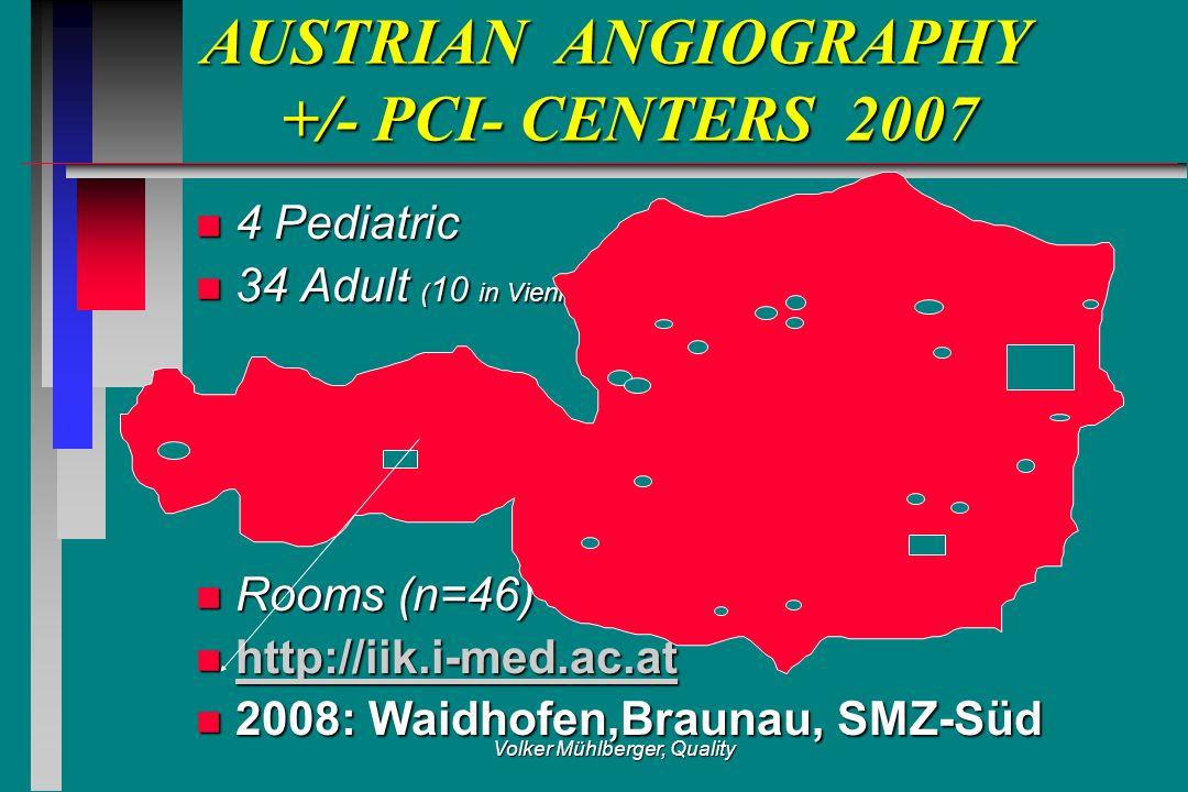 Volker Mühlberger, Quality AUSTRIAN ANGIOGRAPHY +/- PCI- CENTERS 2007 AUSTRIAN ANGIOGRAPHY +/- PCI- CENTERS 2007 n 4 Pediatric n 34 Adult ( 10 in Vienna) n Rooms (n=46) n http://iik.i-med.ac.at http://iik.i-med.ac.at n 2008: Waidhofen,Braunau, SMZ-Süd