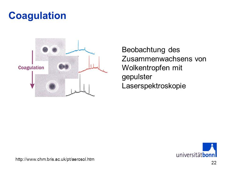 Coagulation 22 http://www.chm.bris.ac.uk/pt/aerosol.htm Beobachtung des Zusammenwachsens von Wolkentropfen mit gepulster Laserspektroskopie