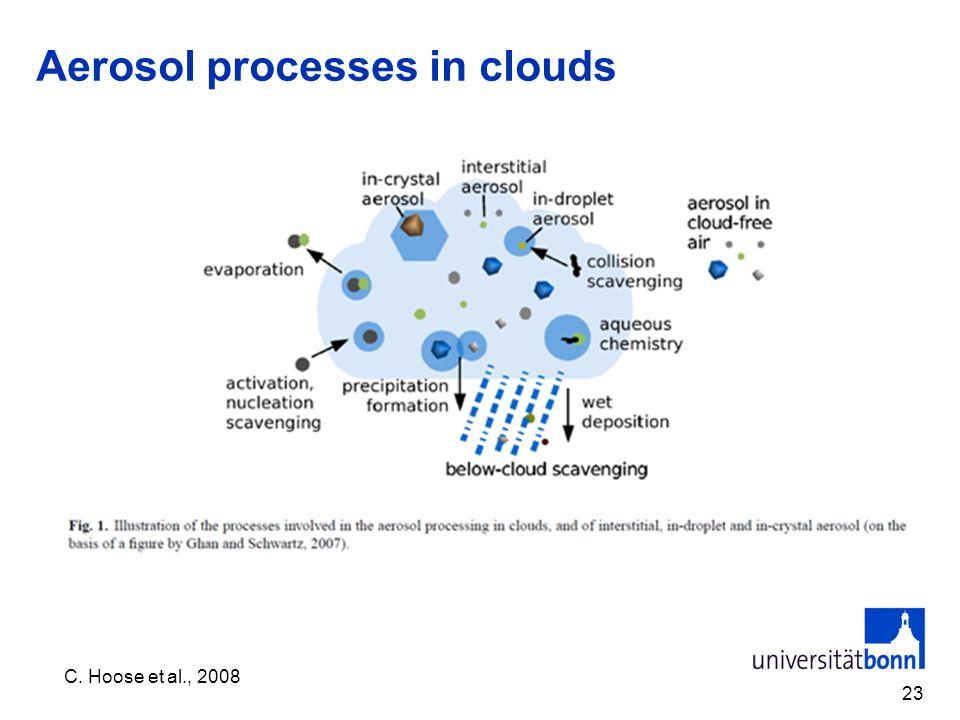 Aerosol processes in clouds 23 C. Hoose et al., 2008