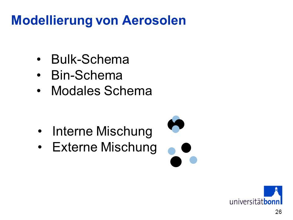 Modellierung von Aerosolen 26 Bulk-Schema Bin-Schema Modales Schema Interne Mischung Externe Mischung