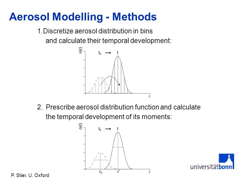 1.Discretize aerosol distribution in bins and calculate their temporal development: 2.