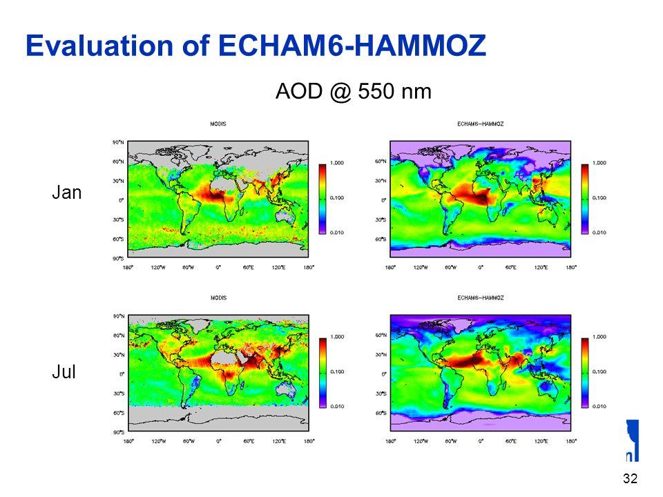 Evaluation of ECHAM6-HAMMOZ 32 Jan Jul AOD @ 550 nm