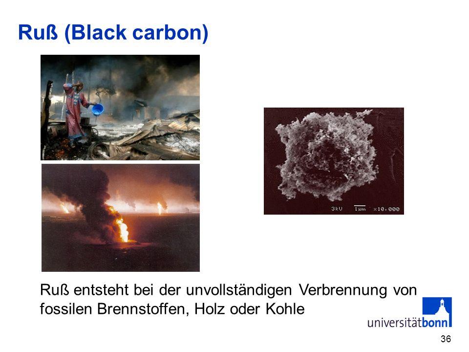 Ruß (Black carbon) 36 Ruß entsteht bei der unvollständigen Verbrennung von fossilen Brennstoffen, Holz oder Kohle