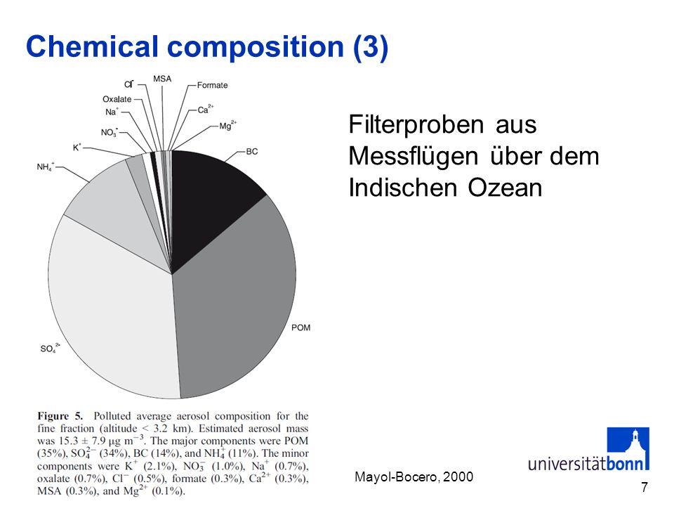 Chemical composition (3) 7 Mayol-Bocero, 2000 Filterproben aus Messflügen über dem Indischen Ozean