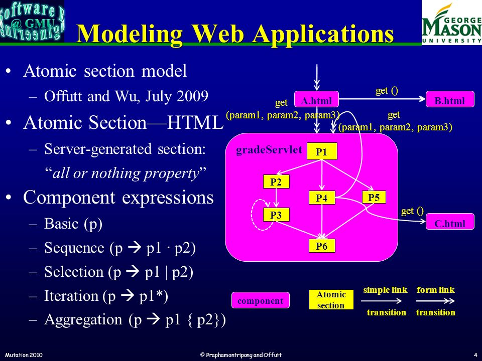 Modeling Web Applications Mutation 2010© Praphamontripong and Offutt4 Atomic section model –Offutt and Wu, July 2009 Atomic SectionHTML –Server-generated section: all or nothing property gradeServlet A.htmlB.html P1 P4 P6 P5 P2 P3 C.html get () get (param1, param2, param3) get (param1, param2, param3) get () component Atomic section form link transition simple link transition Component expressions –Basic (p) –Sequence (p p1 · p2) –Selection (p p1 | p2) –Iteration (p p1*) –Aggregation (p p1 { p2})
