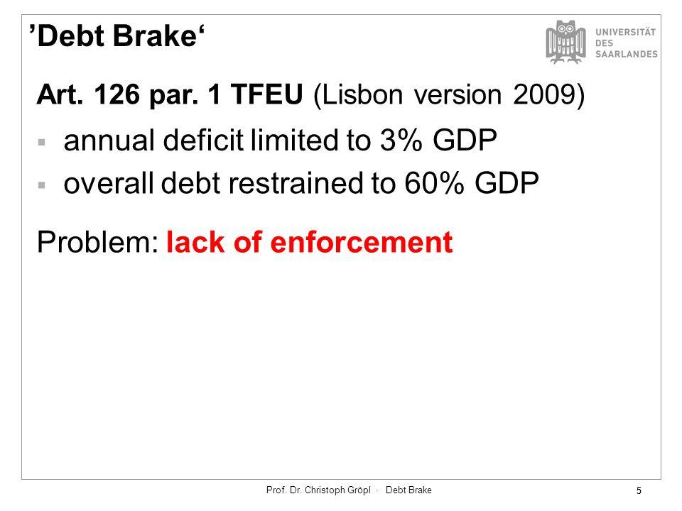Prof. Dr. Christoph Gröpl · Debt Brake 55 Art. 126 par.