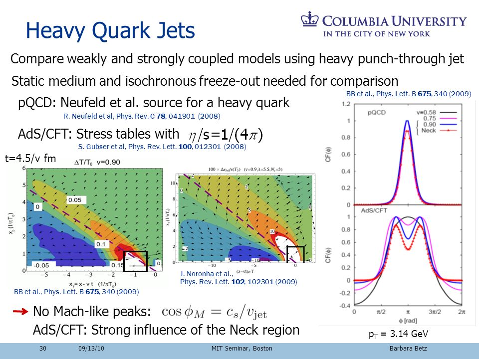 3009/13/10 MIT Seminar, Boston Barbara Betz Heavy Quark Jets Compare weakly and strongly coupled models using heavy punch-through jet pQCD: Neufeld et