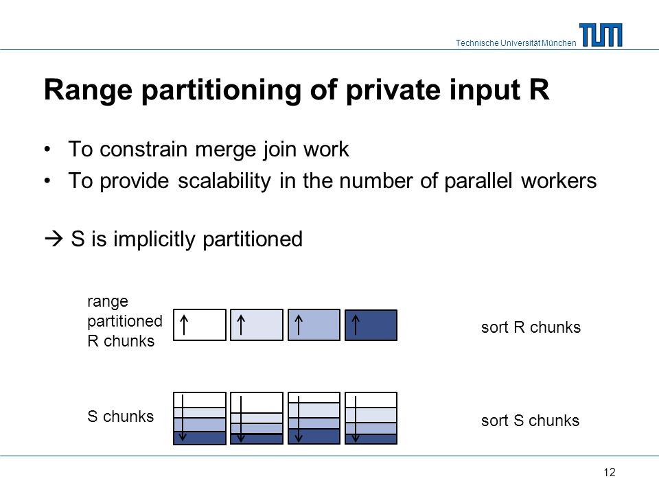 Technische Universität München To constrain merge join work To provide scalability in the number of parallel workers S is implicitly partitioned Range partitioning of private input R range partitioned R chunks sort R chunks sort S chunks S chunks 12