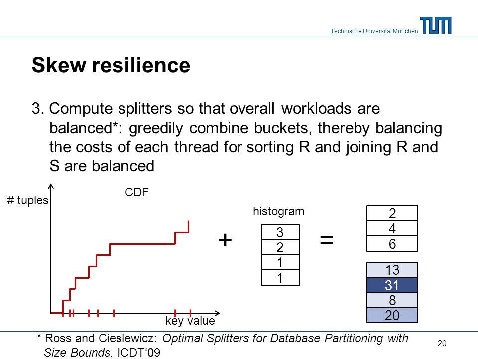 Technische Universität München Skew resilience 3.