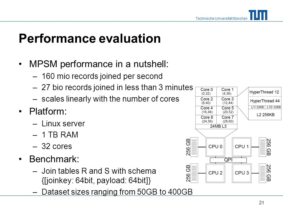 Technische Universität München Performance evaluation MPSM performance in a nutshell: –160 mio records joined per second –27 bio records joined in less than 3 minutes –scales linearly with the number of cores Platform: –Linux server –1 TB RAM –32 cores Benchmark: –Join tables R and S with schema {[joinkey: 64bit, payload: 64bit]} –Dataset sizes ranging from 50GB to 400GB 21