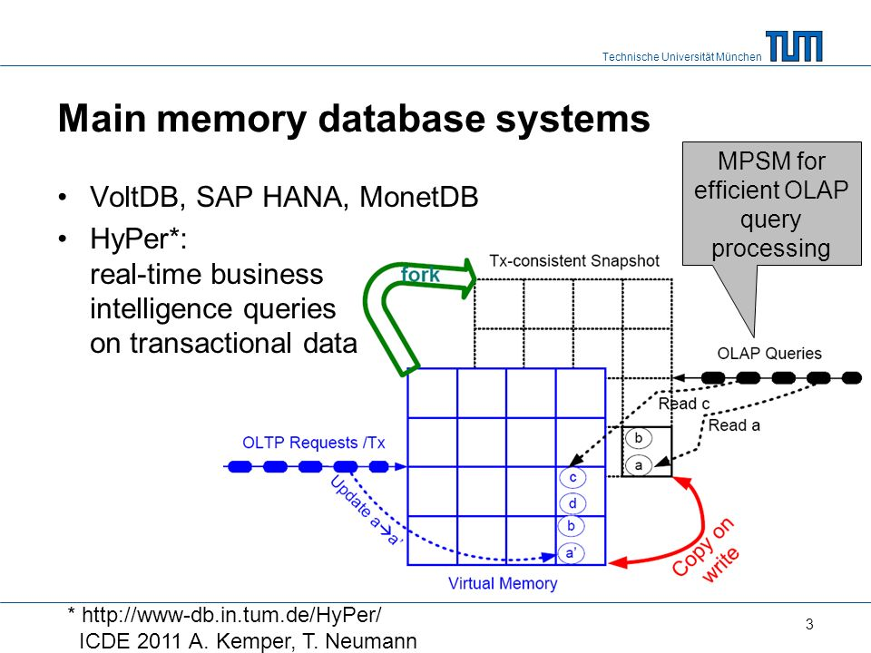 Technische Universität München Main memory database systems VoltDB, SAP HANA, MonetDB HyPer*: real-time business intelligence queries on transactional data 3 * http://www-db.in.tum.de/HyPer/ ICDE 2011 A.