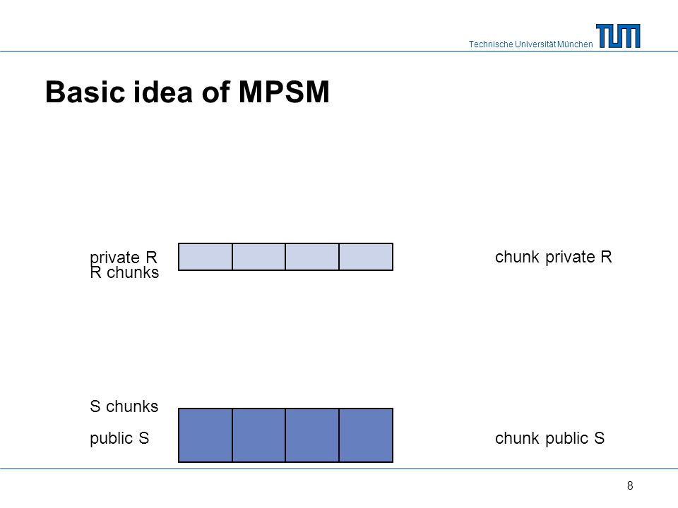 Technische Universität München Basic idea of MPSM private R public S chunk private R chunk public S R chunks S chunks 8