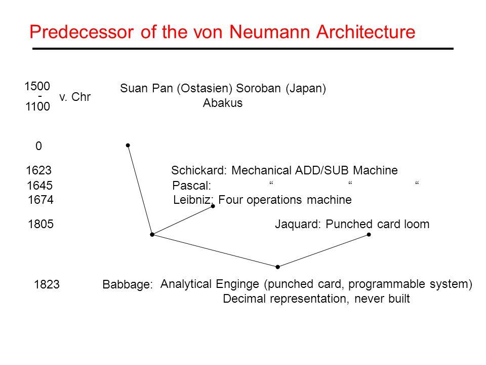 Predecessor of the von Neumann Architecture 1500 v. Chr 0 1623Schickard: Mechanical ADD/SUB Machine 1645Pascal: 1674Leibniz: Four operations machine 1