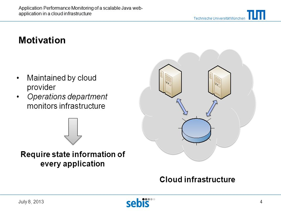 Technische Universität München Application Performance Monitoring of a scalable Java web- application in a cloud infrastructure Motivation July 8, 201