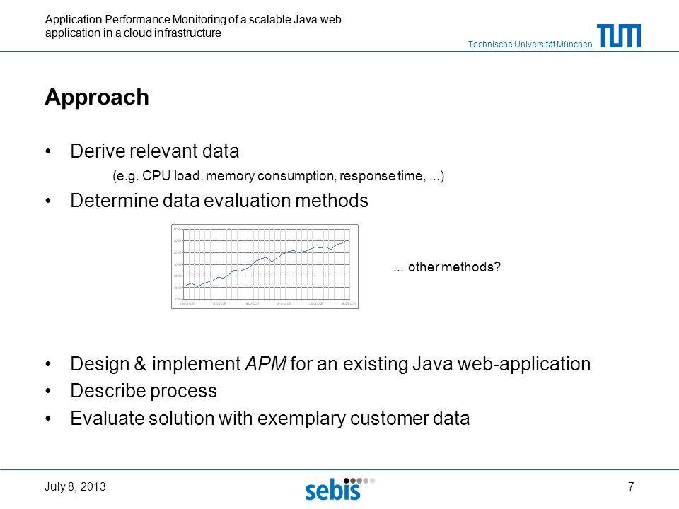 Technische Universität München Application Performance Monitoring of a scalable Java web- application in a cloud infrastructure Approach Derive relevant data (e.g.