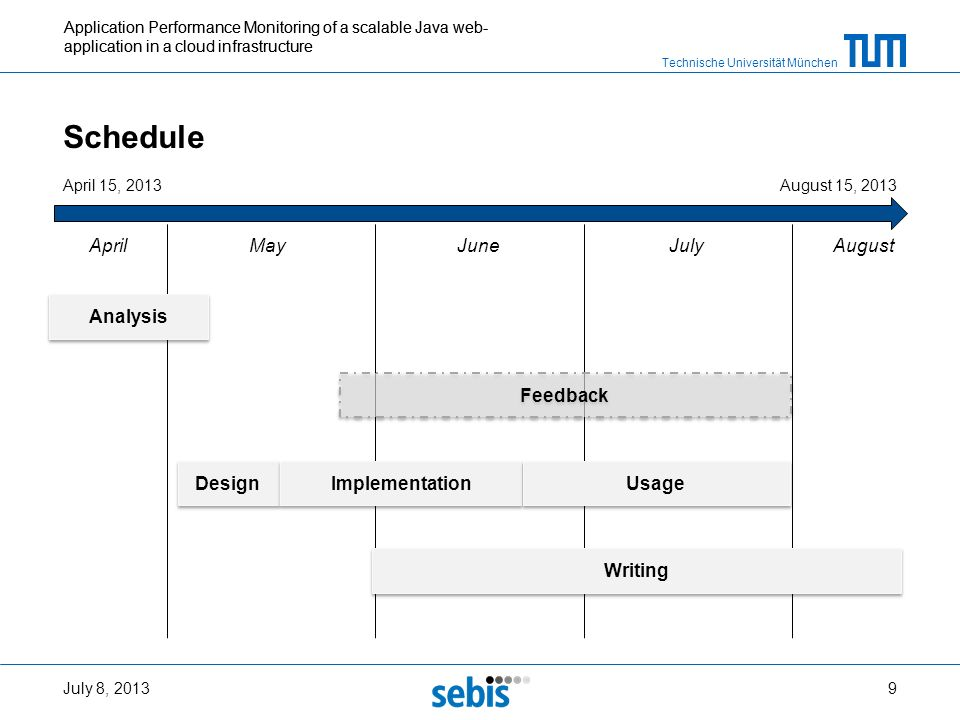Technische Universität München Application Performance Monitoring of a scalable Java web- application in a cloud infrastructure Schedule July 8, 20139