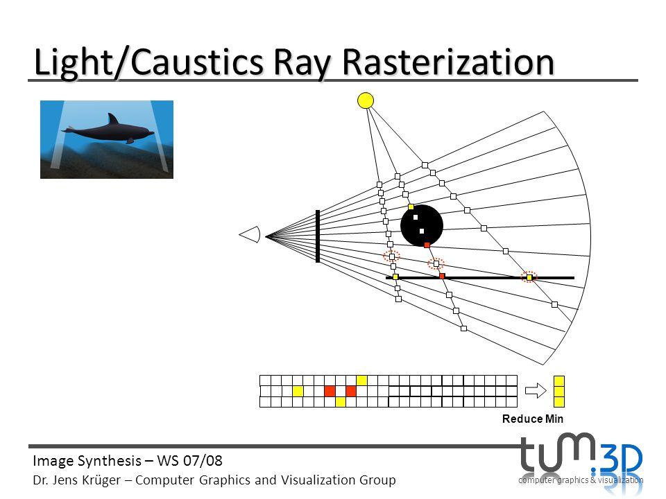 computer graphics & visualization Image Synthesis – WS 07/08 Dr. Jens Krüger – Computer Graphics and Visualization Group Light/Caustics Ray Rasterizat