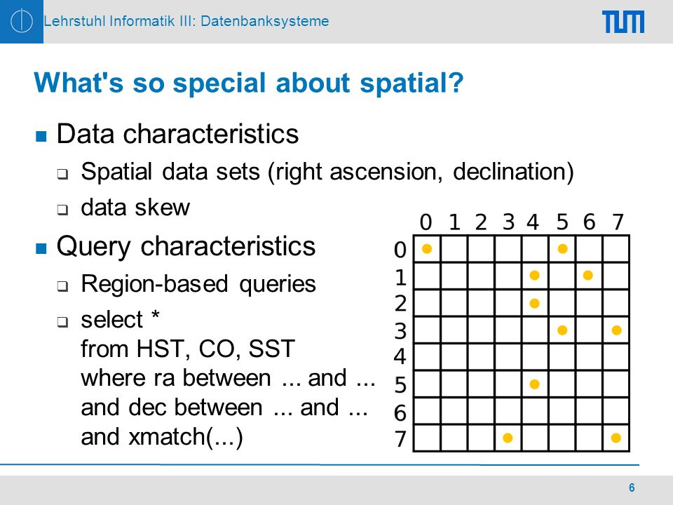 6 Lehrstuhl Informatik III: Datenbanksysteme What s so special about spatial.