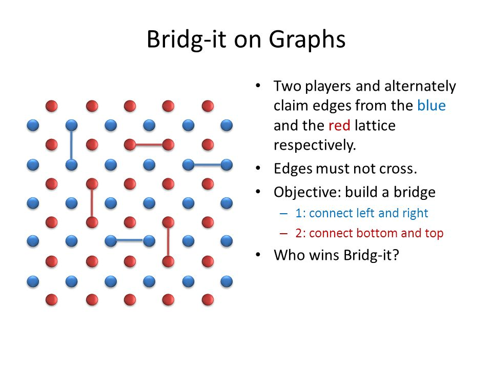 Bridg-it on Graphs Two players and alternately claim edges from the blue and the red lattice respectively. Edges must not cross. Objective: build a br
