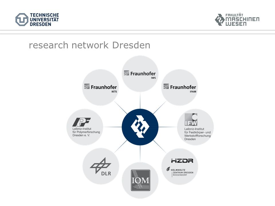 research network Dresden
