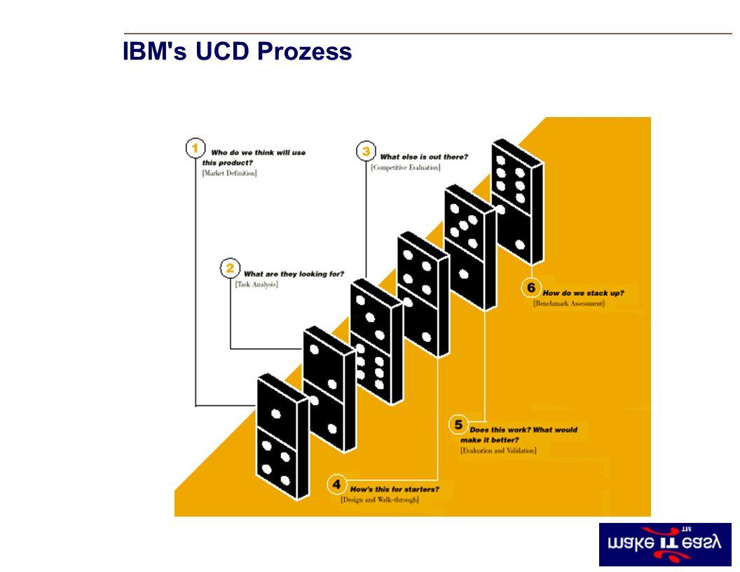 IBM s UCD Prozess