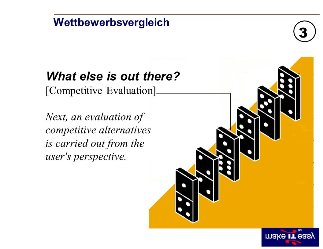 Wettbewerbsvergleich 3 [Competitive Evaluation] Next, an evaluation of competitive alternatives is carried out from the user s perspective.