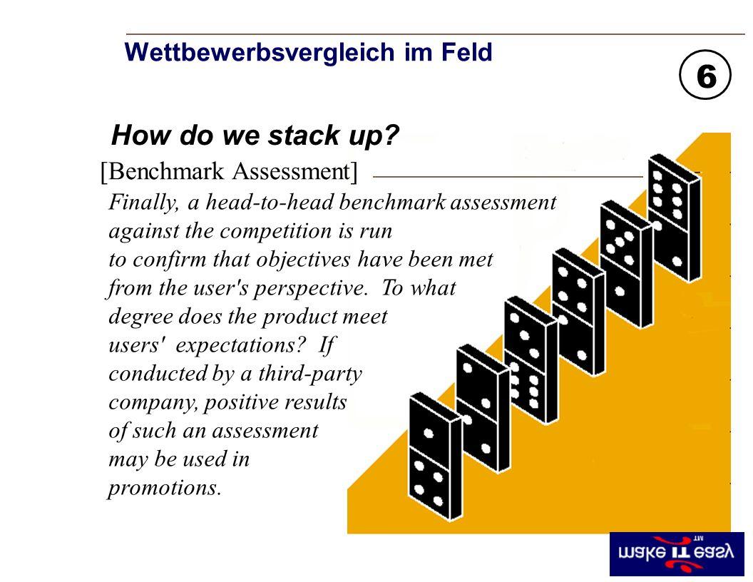 Wettbewerbsvergleich im Feld [Benchmark Assessment] How do we stack up.