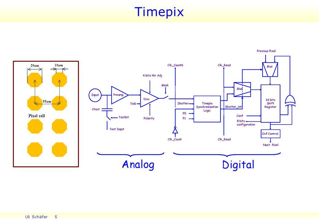 Uli Schäfer 5 Timepix 55µm 20µm 10µm Pixel cell