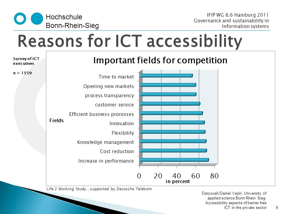 Hochschule Bonn-Rhein-Sieg IFIP WG 8.6 Hamburg 2011 Governance and sustainability in Information systems Reasons for ICT accessibility Survey of ICT e