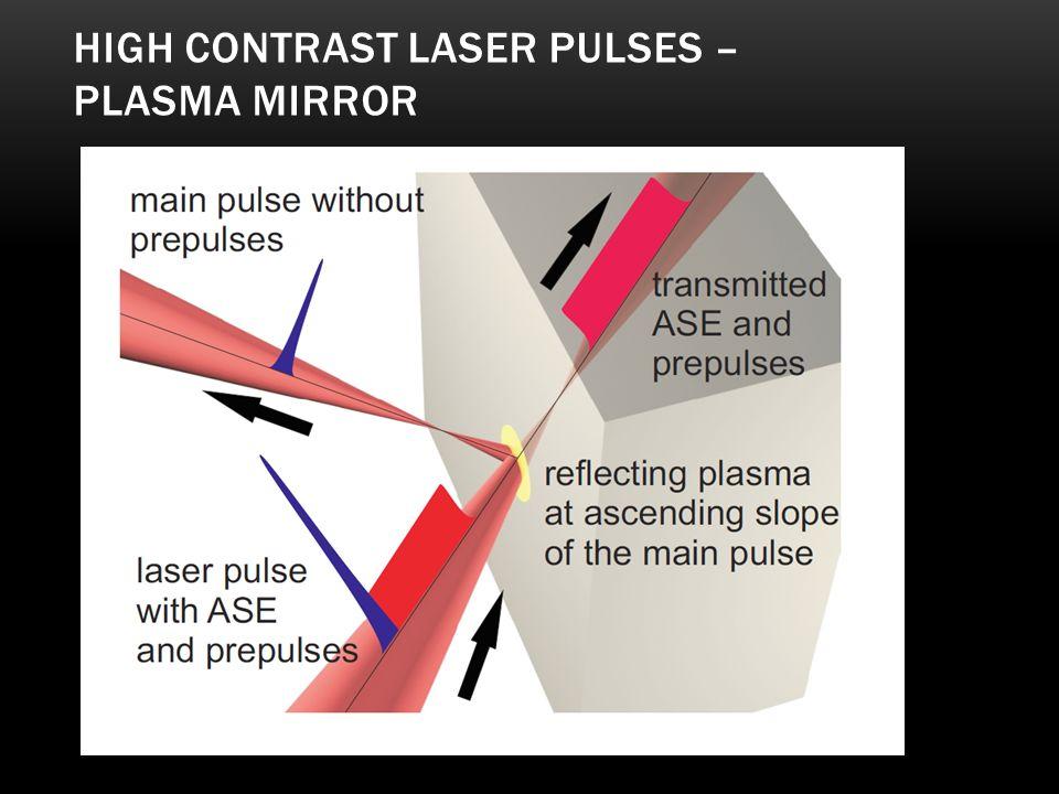HIGH CONTRAST LASER PULSES – PLASMA MIRROR
