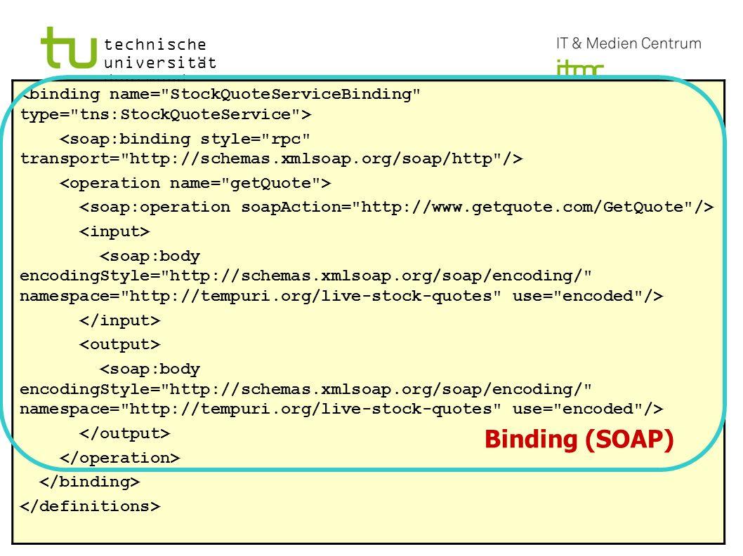 technische universität dortmund Generate WSDL (sqs-interface.wsdl) Winter 2009/10 9 Binding (SOAP)