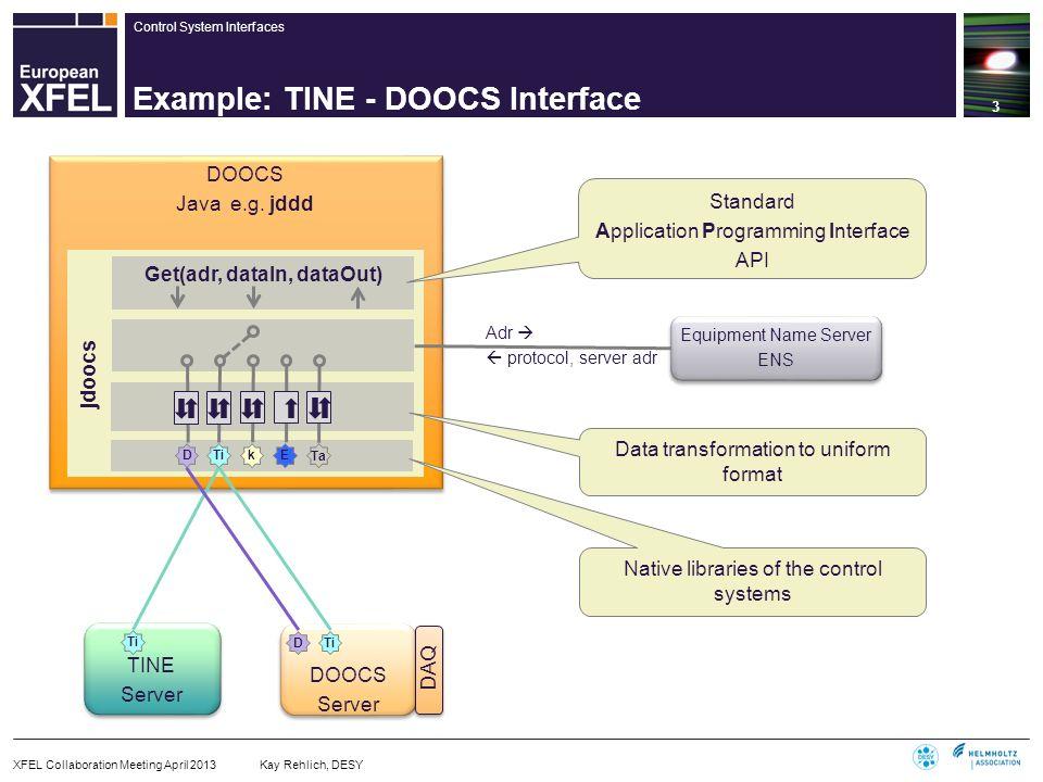 Control System Interfaces DOOCS Java e.g. jddd DOOCS Java e.g. jddd TINE Server TINE Server DOOCS Server DOOCS Server Ti D DAQ DTi kE Ta Native librar