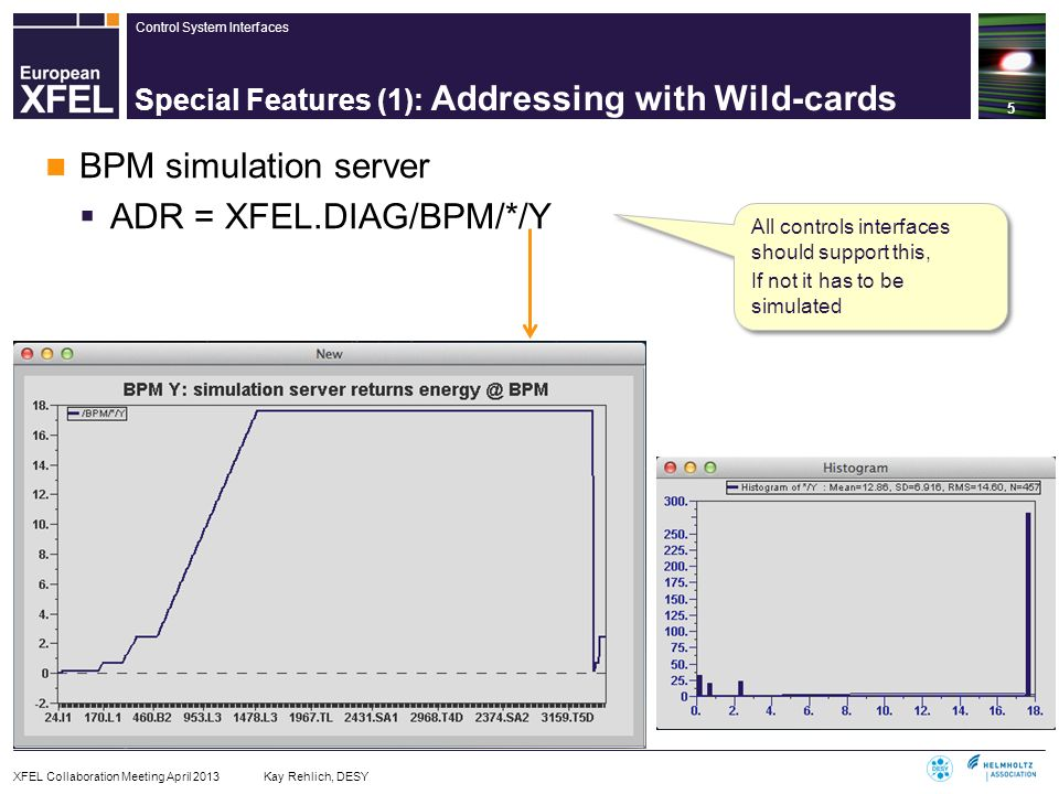 Control System Interfaces Special Features (1): Addressing with Wild-cards BPM simulation server ADR = XFEL.DIAG/BPM/*/Y 5 XFEL Collaboration Meeting
