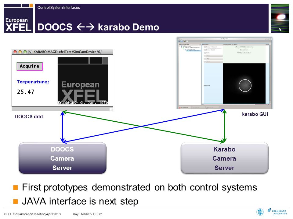 Control System Interfaces DOOCS karabo Demo 9 XFEL Collaboration Meeting April 2013 Kay Rehlich, DESY First prototypes demonstrated on both control sy