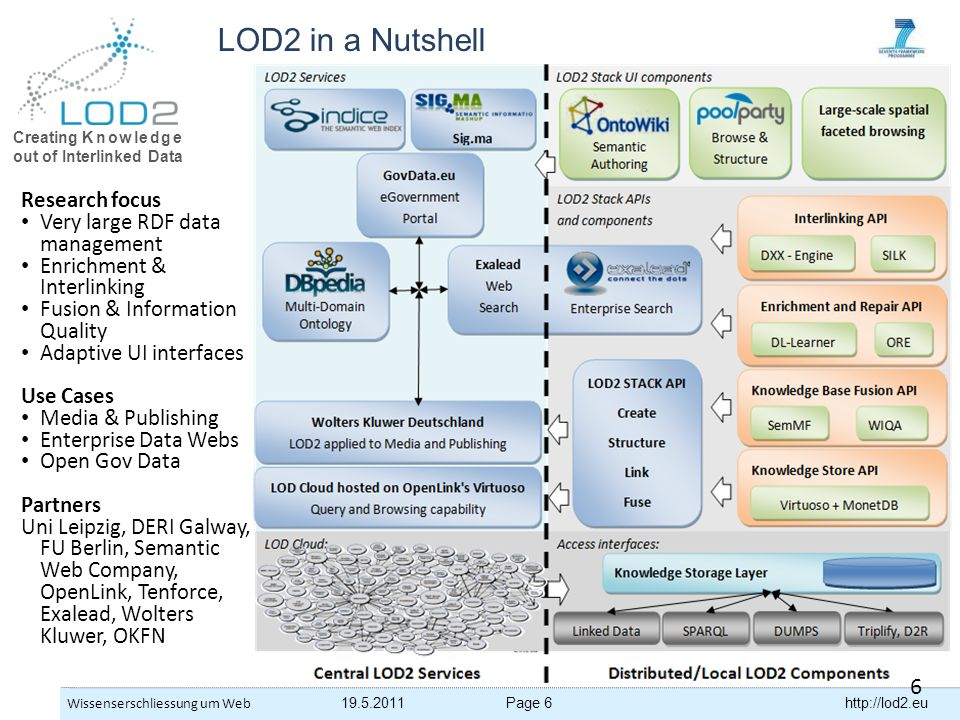 Creating Knowledge out of Interlinked Data Wissenserschliessung um Web 19.5.2011 Page 6 http://lod2.eu LOD2 in a Nutshell 6 Research focus Very large