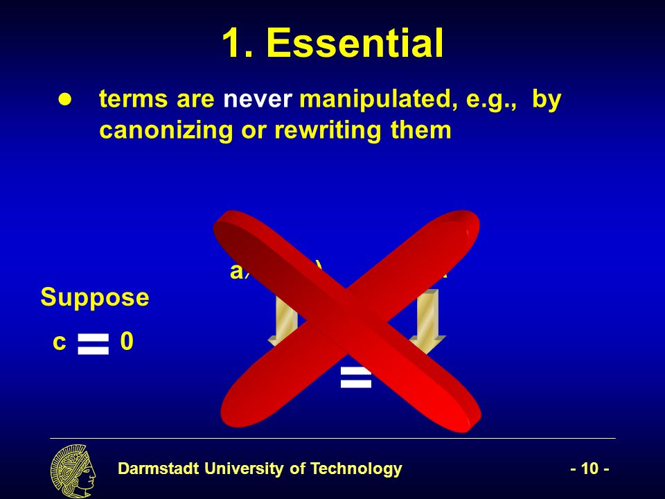 Darmstadt University of Technology- 10 - terms are never manipulated, e.g., by canonizing or rewriting them 1. Essential a b = a (b c) b a Suppose = 0