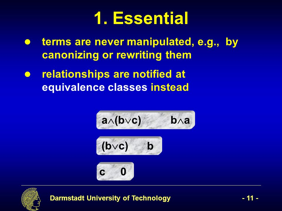 Darmstadt University of Technology- 11 - terms are never manipulated, e.g., by canonizing or rewriting them 1. Essential relationships are notified at