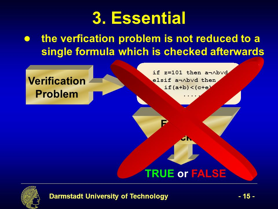 Darmstadt University of Technology- 15 - the verfication problem is not reduced to a single formula which is checked afterwards 3. Essential Verificat