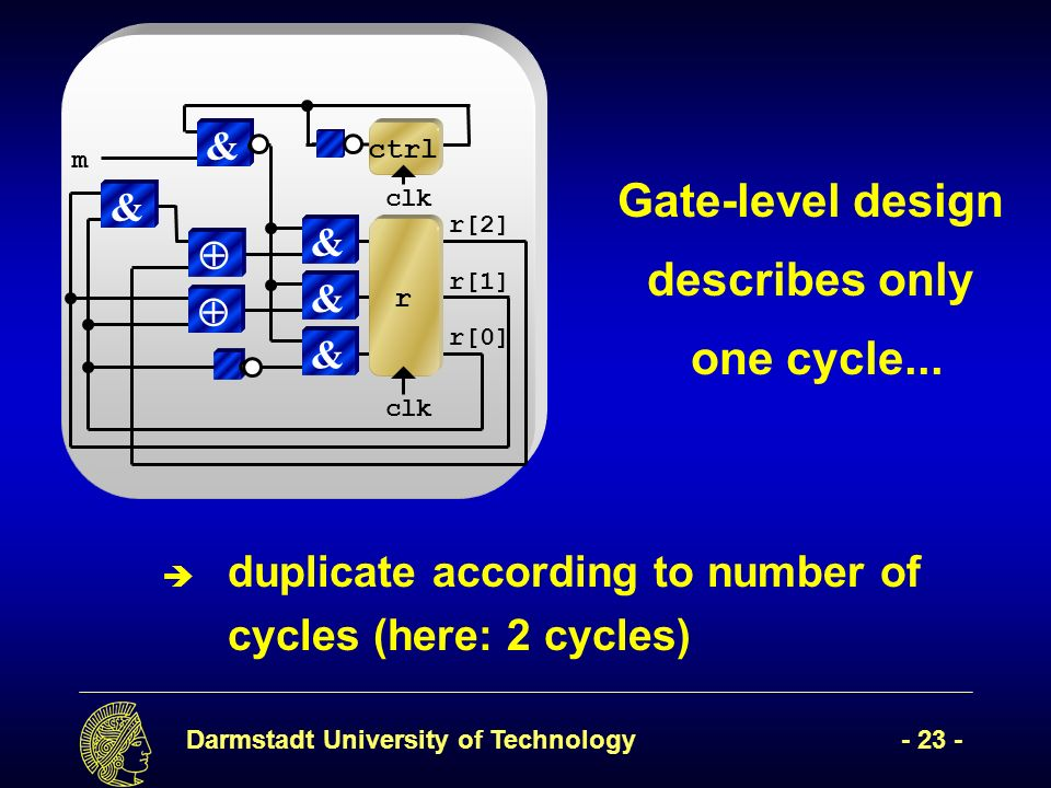 Darmstadt University of Technology- 23 - è duplicate according to number of cycles (here: 2 cycles) Gate-level design describes only one cycle... r[2]