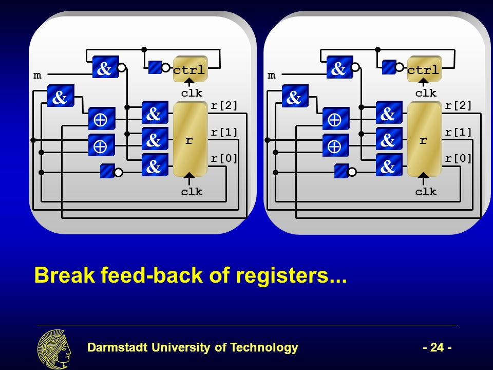 Darmstadt University of Technology- 24 - r[2] clk & r[1] & r[0] & r & & clk ctrl m Break feed-back of registers...