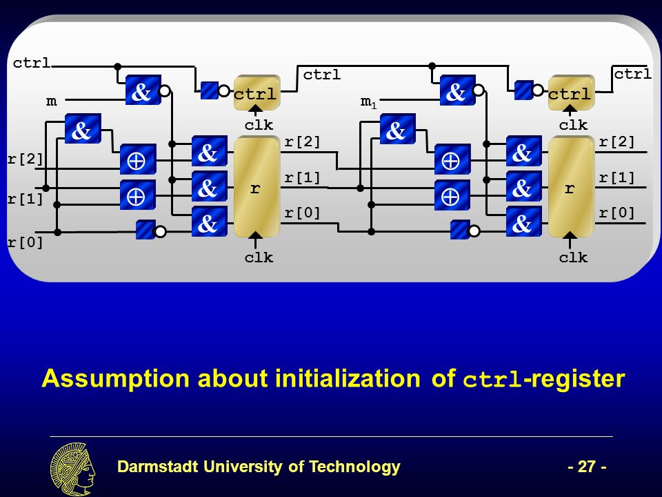 Darmstadt University of Technology- 27 - Assumption about initialization of ctrl -register r[2] clk & r[1] & r[0] & r & & clk ctrl m1m1 r[2] clk & r[1