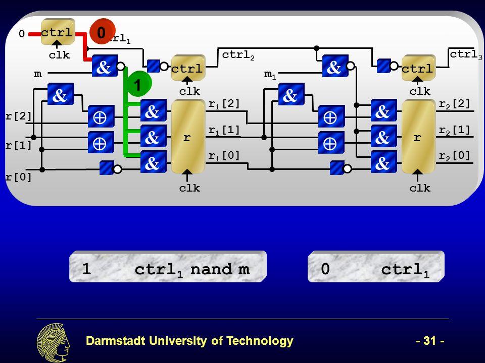 Darmstadt University of Technology- 31 - 1ctrl 1 nand m r 2 [2] clk & r 2 [1] & r 2 [0] & r & & clk ctrl m1m1 r 1 [2] clk r 1 [1] r 1 [0] r & clk ctrl m r[2] r[1] r[0] ctrl 2 ctrl 3 0 ctrl 1 0 0 1 clk ctrl & & & &
