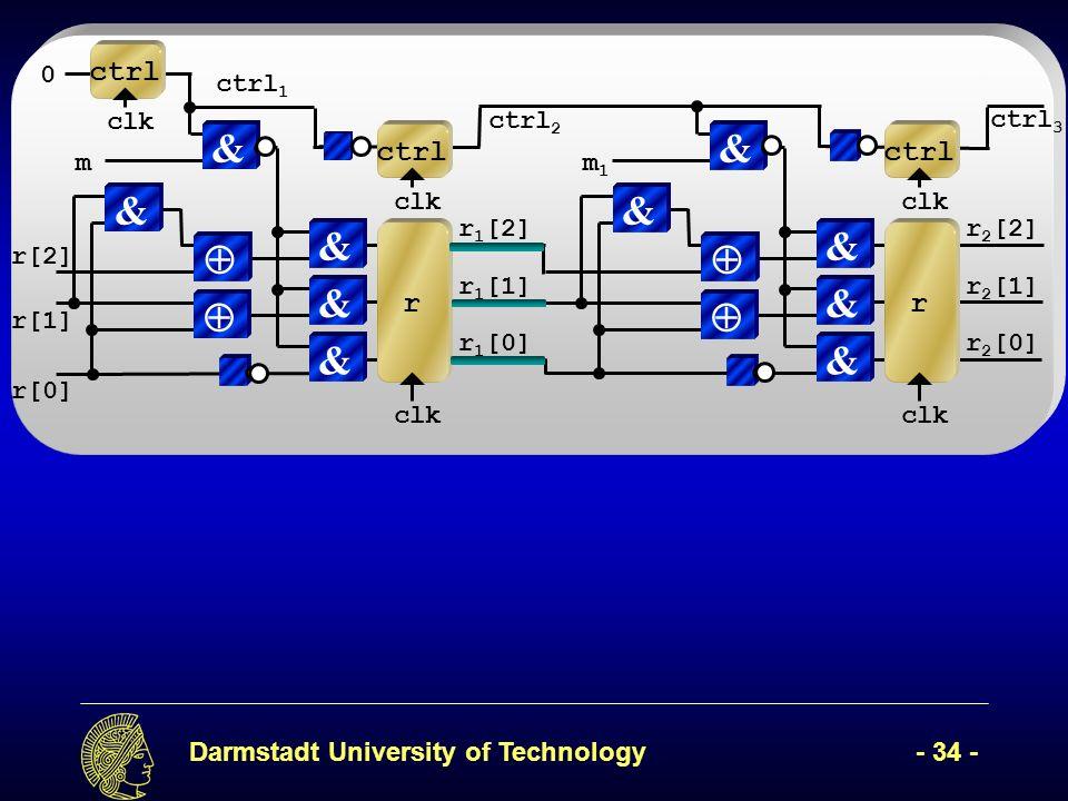Darmstadt University of Technology- 34 - r 2 [2] clk & r 2 [1] & r 2 [0] & r & & clk ctrl m1m1 r 1 [2] clk & r 1 [1] & r 1 [0] & r & & clk ctrl m r[2] r[1] r[0] ctrl 2 ctrl 3 0 clk ctrl ctrl 1