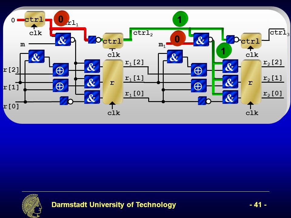 Darmstadt University of Technology- 41 - r 2 [2] clk r 2 [1] r 2 [0] r & clk ctrl m1m1 r 1 [2] clk & r 1 [1] & r 1 [0] & r & clk m r[2] r[1] r[0] ctrl 2 ctrl 3 0 ctrl 1 0 clk ctrl & 1 1 & & & 0 &